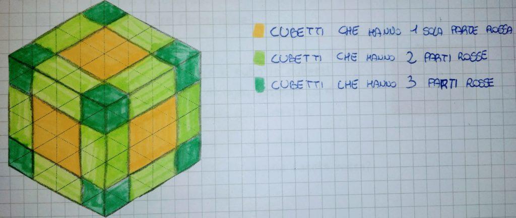 Un cubo colorato sulla superficie, diviso in 64 cubetti