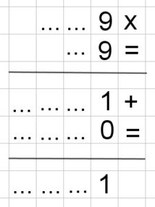 Incolonnando una moltiplicazione ci si accorge che la cifra delle unità del prodotto dipende solo dalle cifre delle unità dei fattori