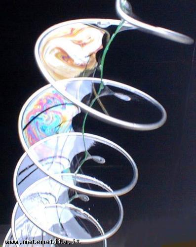 Una lamina di sapone - http://www.matematita.it/materiale/?p=cat&im=3066