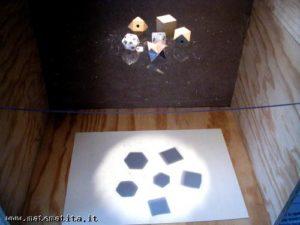 Una teca con una luce in alto, un ripiano per degli oggetti, e un'anta che permette di nascondere questi oggetti e vederne solo le ombre. Si vede così che lo stesso oggetto può dare ombre diverse (nella foto un cubottaedro, appoggiato una volta sulla faccia quadrata e un'altra volta sulla faccia triangolare); ovvero che oggetti diversi possono proiettare la stessa ombra (nella foto tre ombre quadrate - proiettate da un cubo, da un cubottaedro, e da una stella octangula - e tre ombre esagonali - proiettate da un ottaedro, da un icosaedro, e da un altro cubottaedro)