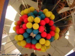 L'immagine mostra l'effetto che si ottiene mettendo tre palline di colori diversi nel caleidoscopio che corrisponde al gruppo di simmetria del cubo. Le palline (di ciascun colore) sono 48, e corrispondono ai 48 elementi del gruppo di simmetria del cubo.