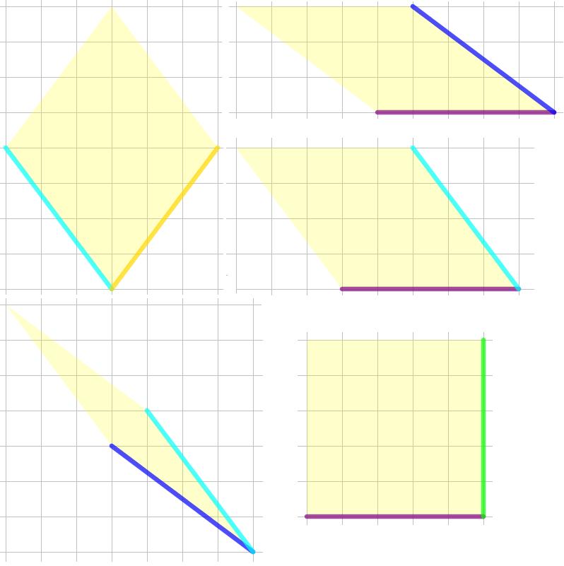 Tutti i rombi possibili con evidenziati i lati che formano un angolo acuto