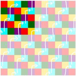 Una soluzione al problema, in cui si evidenzia una regolarità - uguaglianza e simmetria in un problema di matematica
