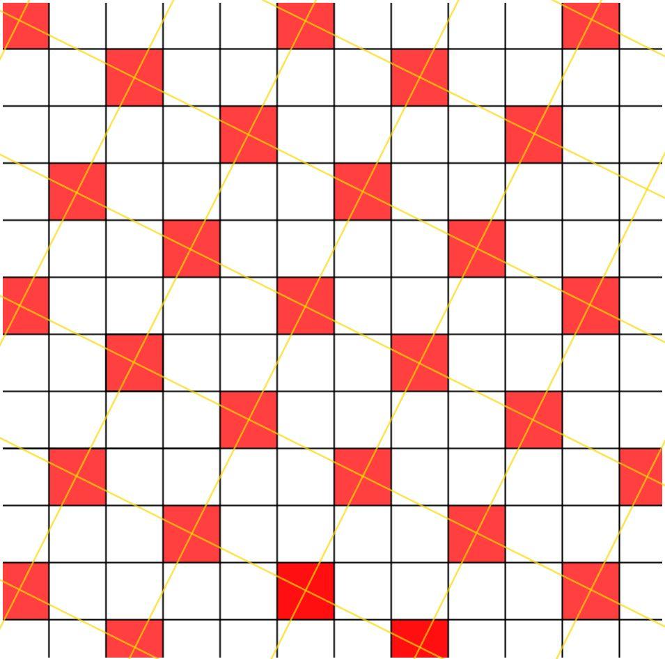 I centri del quadrati di uno stesso colore sono disposti come nei vertici di una tassellatura quadrata - Problema su uguaglianza e simmetria
