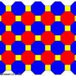 Una tassellazione uniforme in cui in ogni vertice arrivano, in questo ordine, un quadrato e due ottagoni regolari. Si può indicare con (4,8,8).