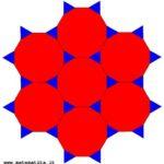 Una tassellazione uniforme in cui in ogni vertice arrivano, in questo ordine: un triangolo equilatero e due dodecagoni regolari. Si può indicare con (3,12,12).