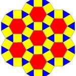 Una tassellazione uniforme in cui in ogni vertice arrivano, in questo ordine: un triangolo equilatero, un quadrato, un esagono regolare, un quadrato. Si può indicare con (3,4,6,4).
