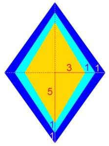 Proposta di misure delle diagonali di rombi simili.