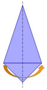 Piegando un foglio a forma di deltoide lungo il proprio asse di simmetria, gli angoli opposti che non stanno sulla piega vanno a sovrapporsi