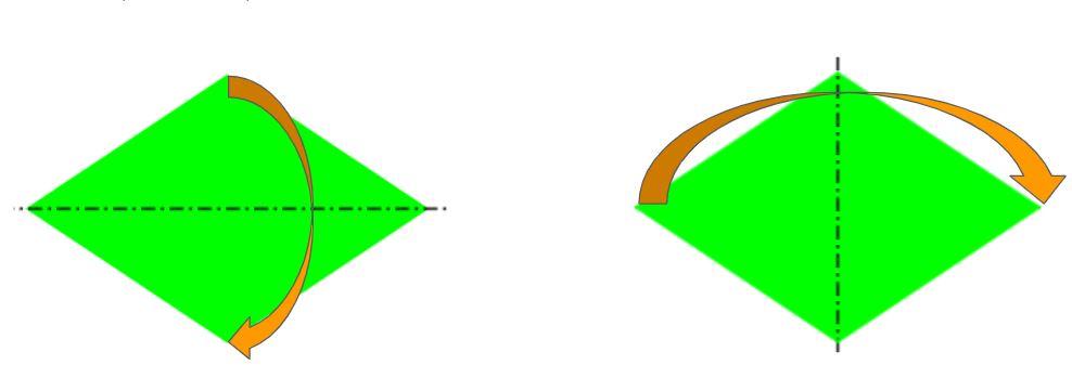 Piegando un foglio a forma di rombo lungo una delle diagonali, i vertici opposti che non stanno sulla piega vanno a sovrapporsi - problema sulla simmetria dei quadrilateri
