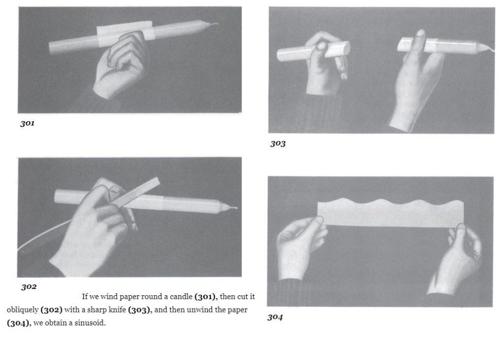 Un taglio a effetto si ottiene anche se, invece del wurstel, si usa una candela, come proposto da Hugo Steinhaus in Mathematicla Snapshot - Un problema sul cilindro e lo sviluppo sul piano di una sua sezione
