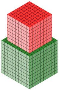 Confronto tra il volume di due cubi, con gli spigoli in rapporto 8:10. Il volume del cubo più grande è circa il doppio del volume di quello più piccolo, anche se a prima vista non sembrerebbe affatto.