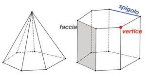 """L'immagine raffigura un prisma e una piramide in cui sono evidenziati una faccia, uno spigolo e un vertice. Il problema """"Prismi, piramidi e altro"""" fa da ponte tra geometria, aritmetica, algebra e topologia."""