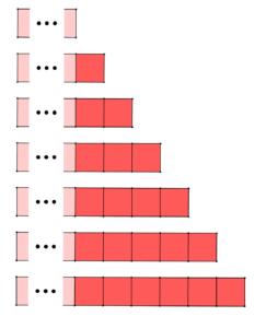 Questo grafico può essere una buona rappresentazione dell'equazione risolutiva del problema.
